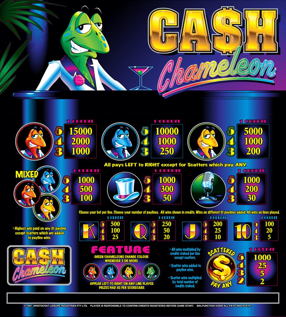 Trucchi per vincere alle slot machine sphinx