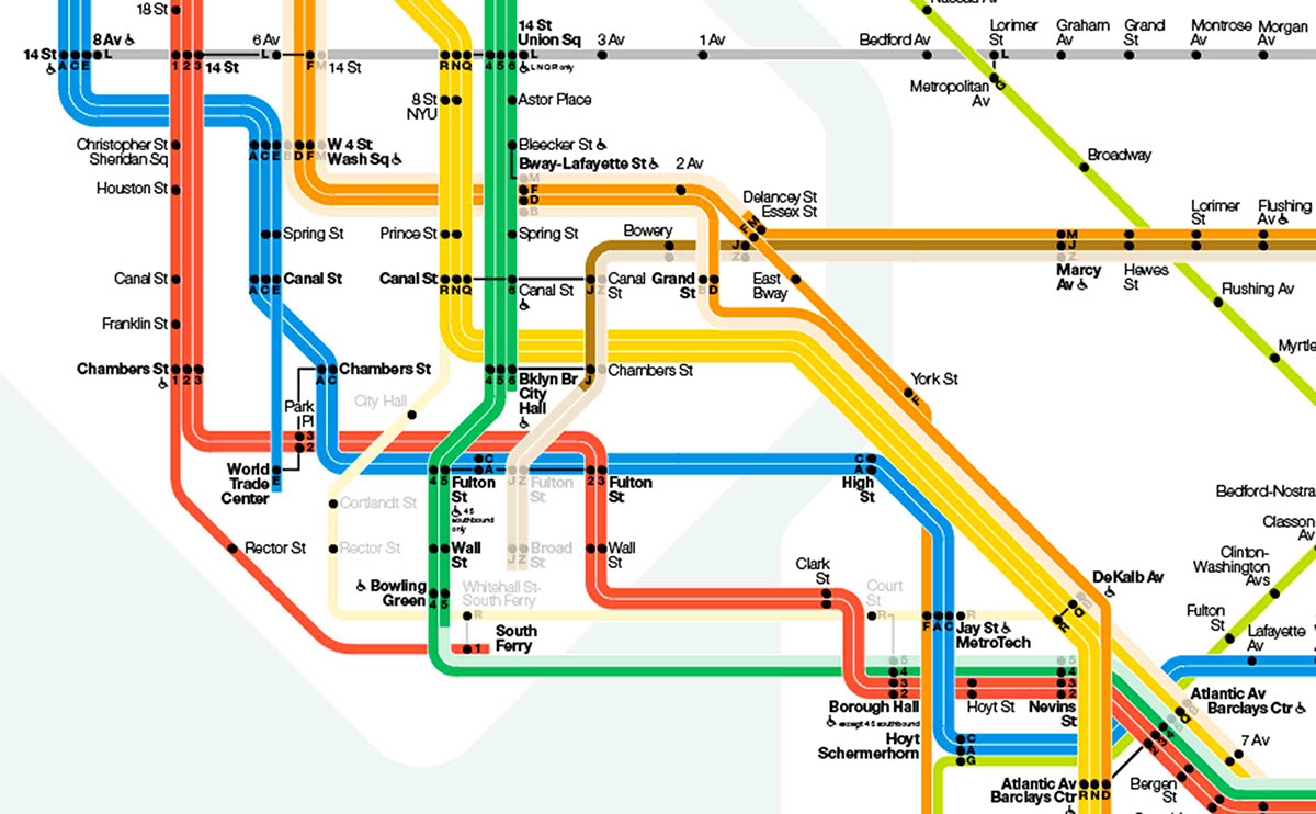 with the massimo vignelli subway map it was as simple as connecting the dots the subway line inspired olympic icons which communicate the various events at