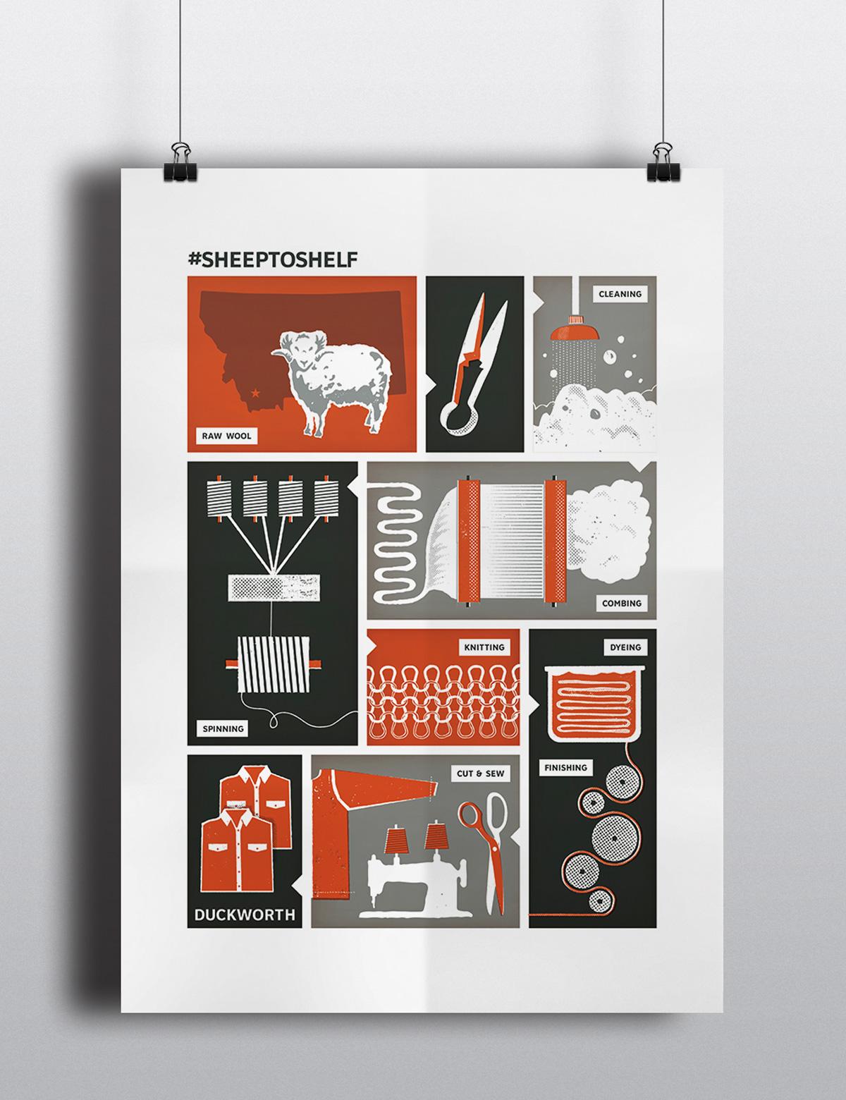 ILLUSTRATION  infographic Bozeman Montana wool process vector halftone screen print