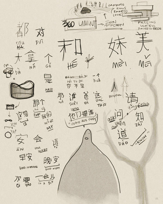 Image may contain: handwriting, drawing and sketch