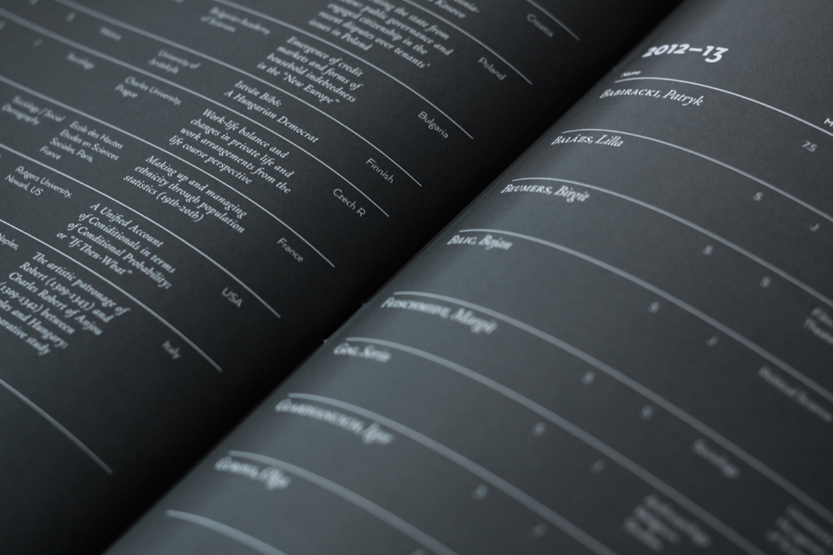 report annual report IAS