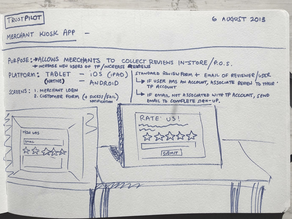 ux direction  ux/ui design strategy