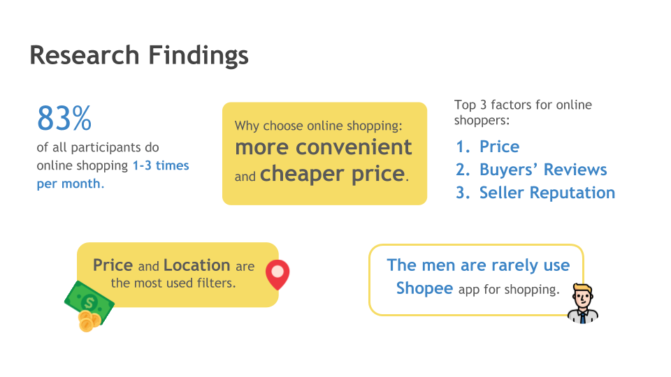 Product Catalog e-commerce Marketplace UX Research UX Case Study