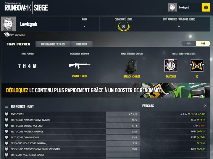 Rainbow Six Siege - Player stats WebApp on Behance