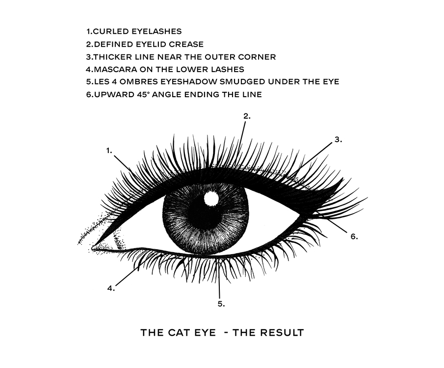 Chanel Make Up Call Draw Your Eyes Like A Cat On Behance