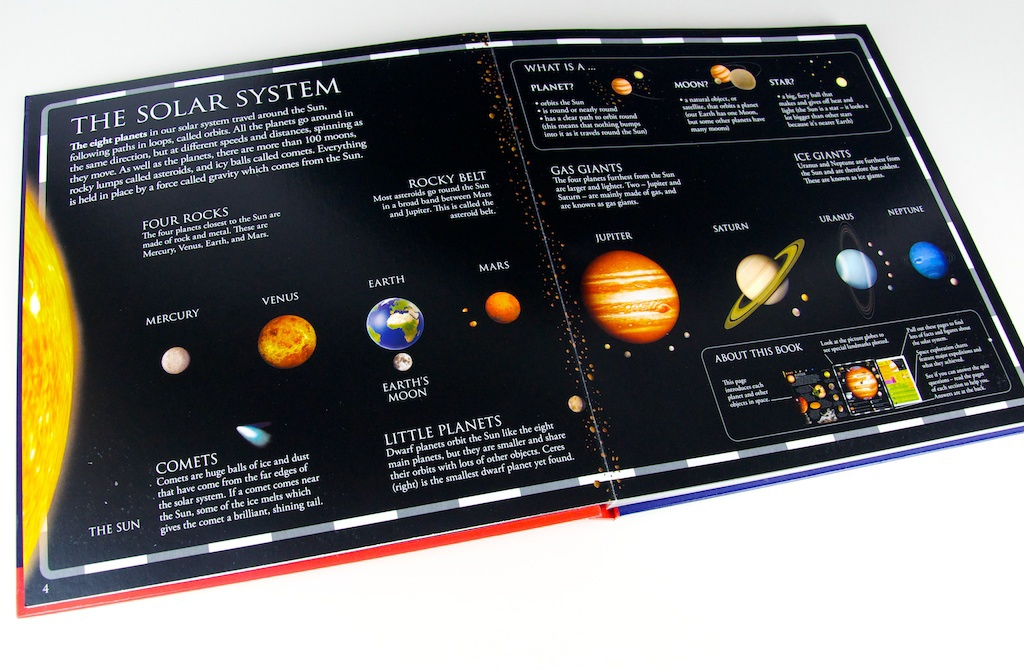 Double page spread depicting the solar system from DK Pop up Space book Designed by Fiona Gowen
