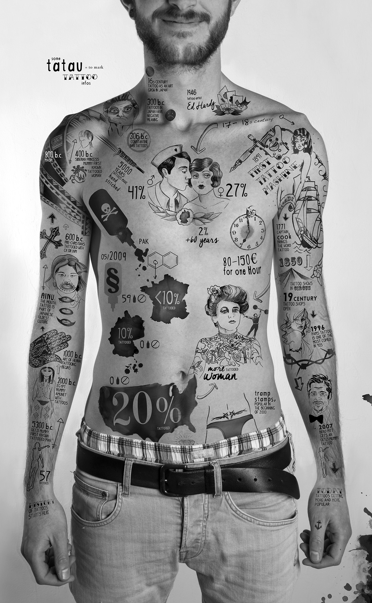 The history of Tattoo , Infographic on Behance