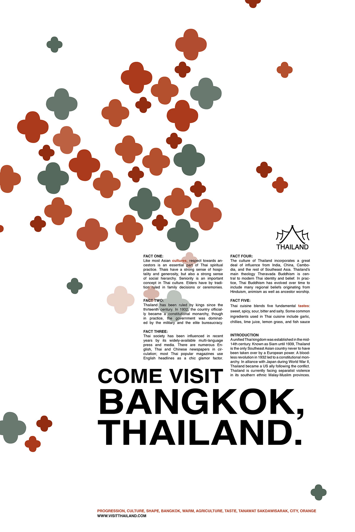 Thailand Fact Poster on Behance