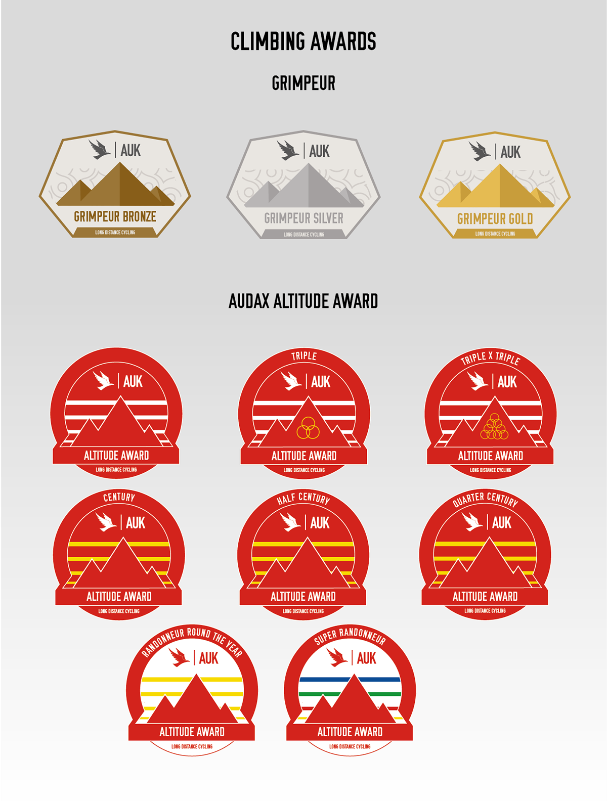 Audax Cycling Badges medals
