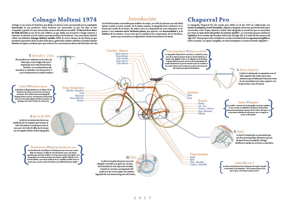 Anatomía de la Letra · Chaparral Pro on Los Andes Portfolios