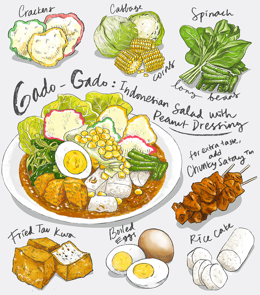 Gado grill recipe illustration on behance for Art of indian cuisine