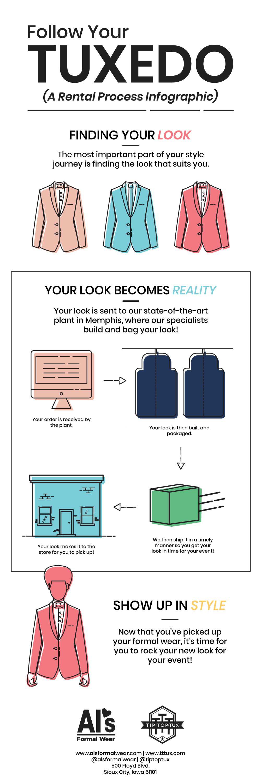 infographic Formal wear ILLUSTRATION  iconography graphic design  advertisement Blog Custom Illustration tuxedo