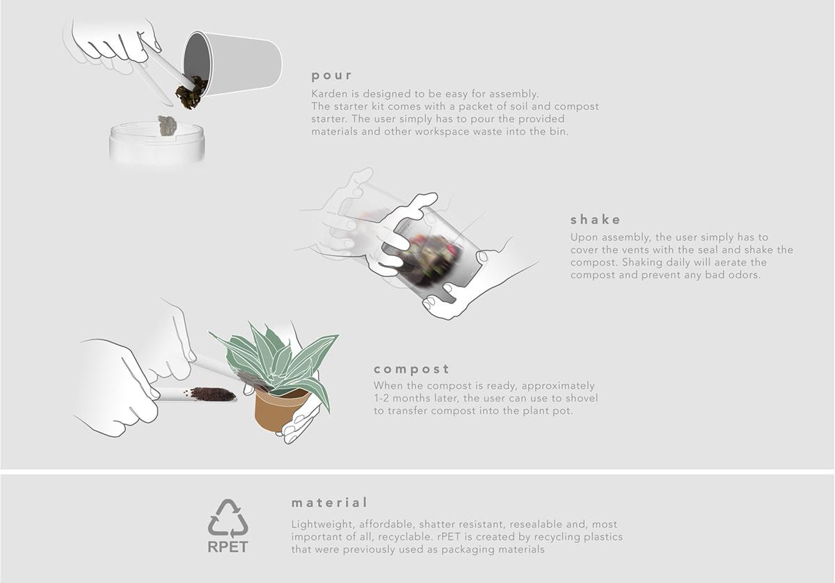 compost gardening Food waste Sustainability recycle workspace ikea Minimalism zero waste environment