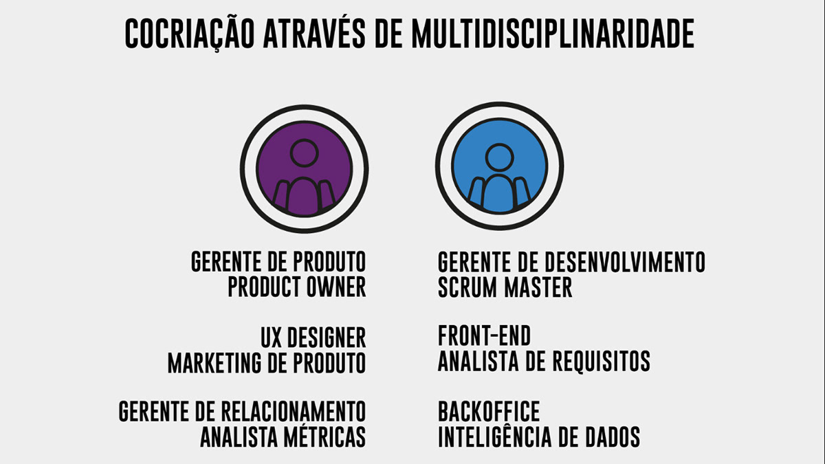 multidisciplinaridade multidisciplinarity designthinking prismadesignthinking designmanagement gestãododesign designestrategico StrategyDesign productdevelopment desenvolvimentodeprodutos