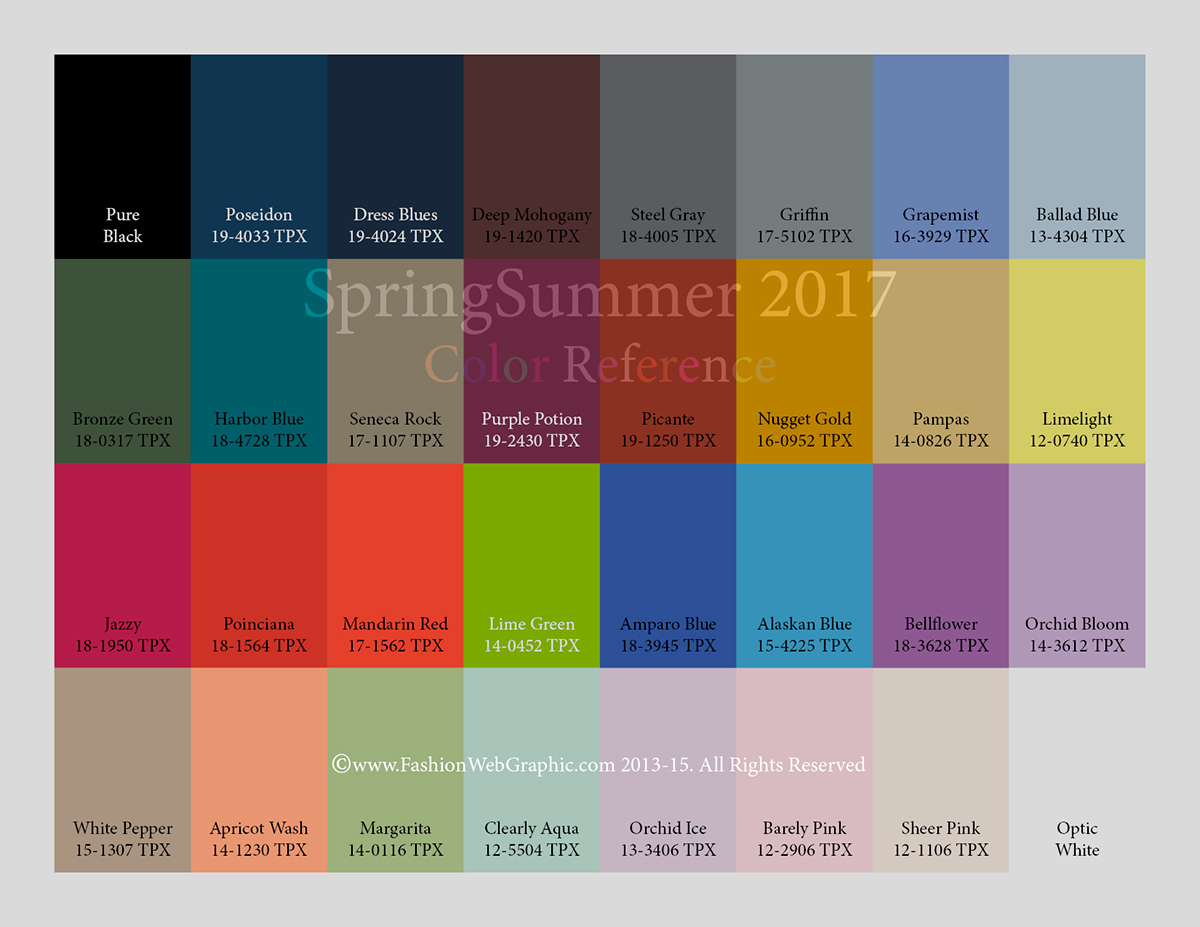 springsummer 2017 trend forecasting is a trend color guide that offer