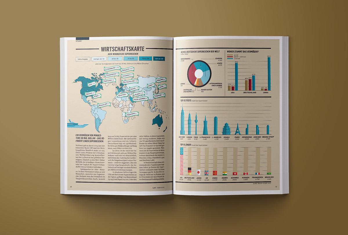infografic infografik map design Graphen visual data