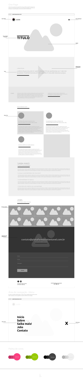 ux design wireframe developer Interface site UI user Responsive