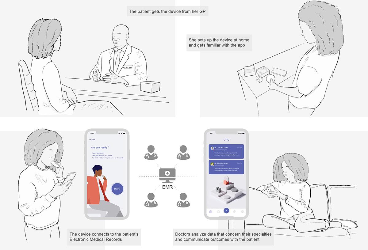 breath breathalyzer Consumer device Health home IoT medical Prototypes voc
