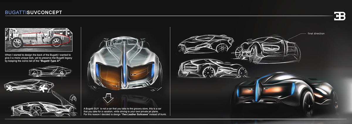 Bugatti SUV Concept 2030 on Behance