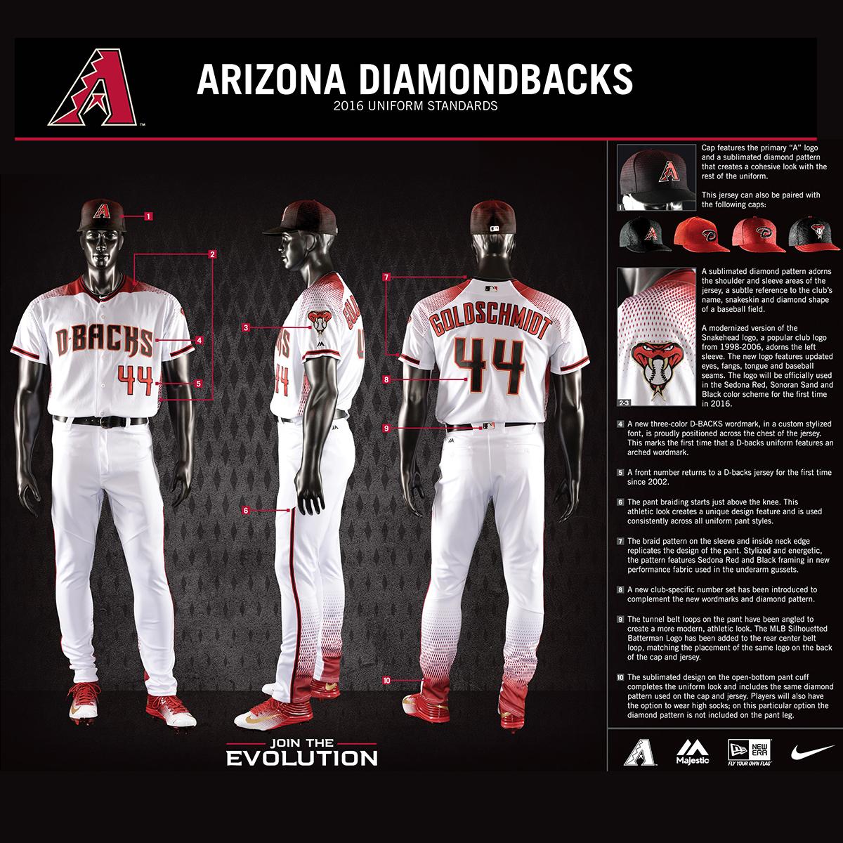 2016 Arizona Diamondbacks New Uniforms on Behance d5f3f4754