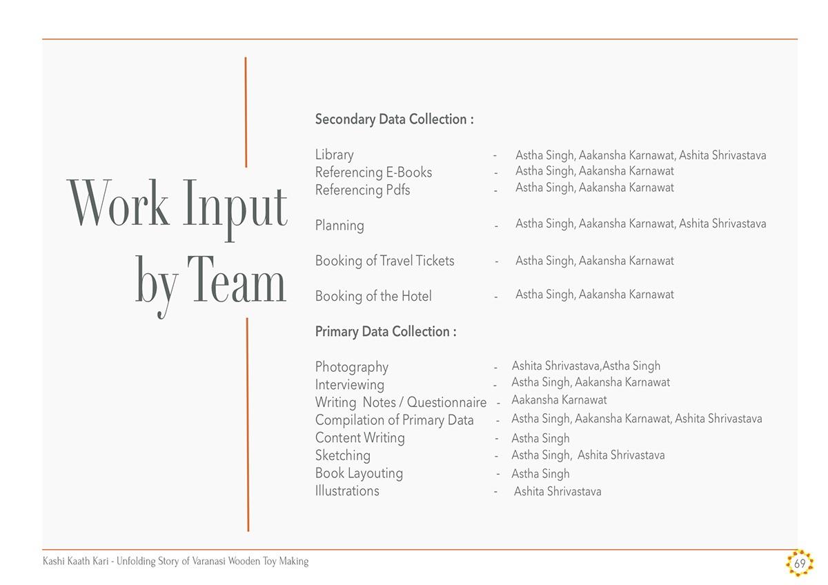 kashi kaath kari, craft documentation on behance