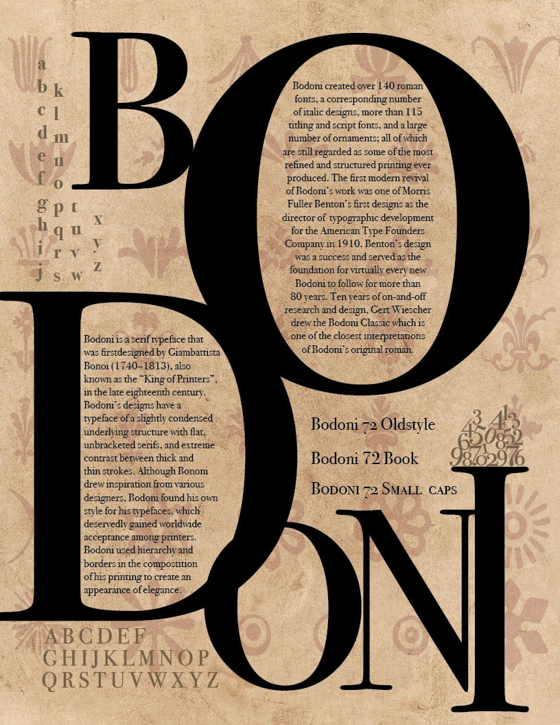 Bodoni Font Flyer on Behance