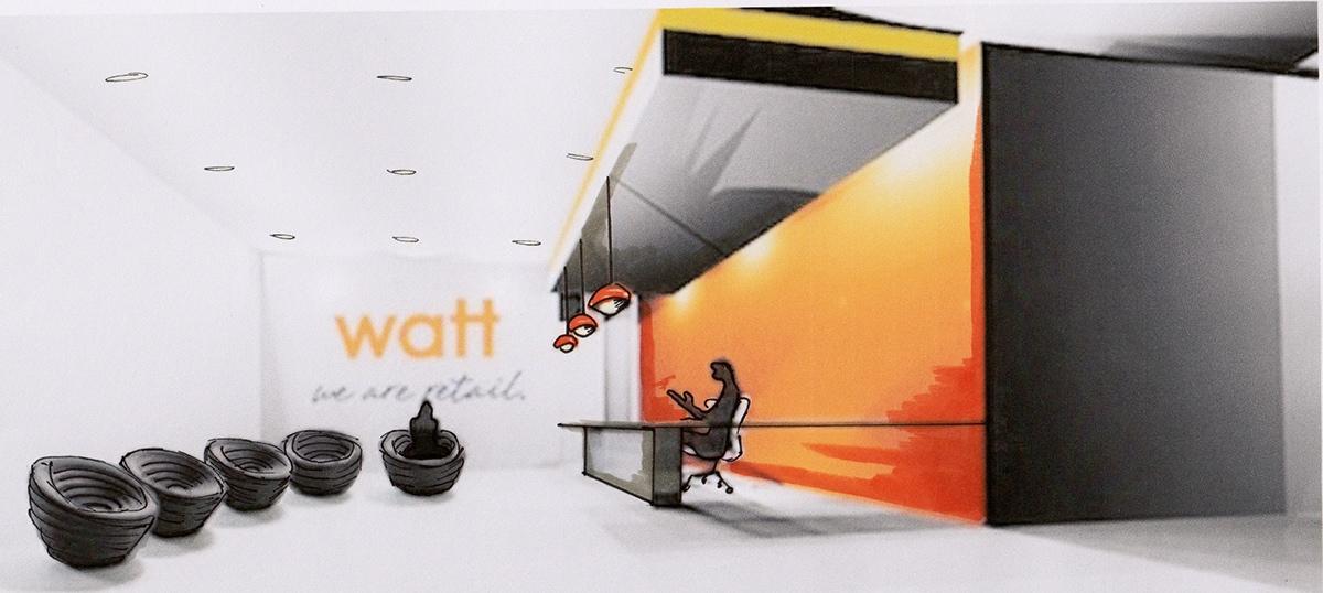 corporate Watt international Retail Toronto