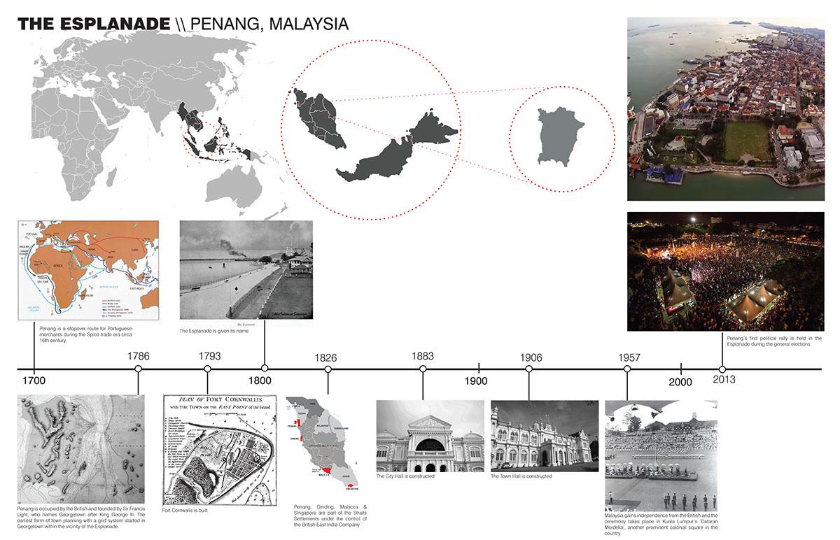 masters project Urban Design public space Promenade pavilion penang malaysia