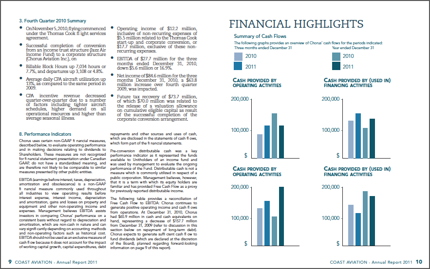 Amanda Rasheed - Coast Airlines Annual Report