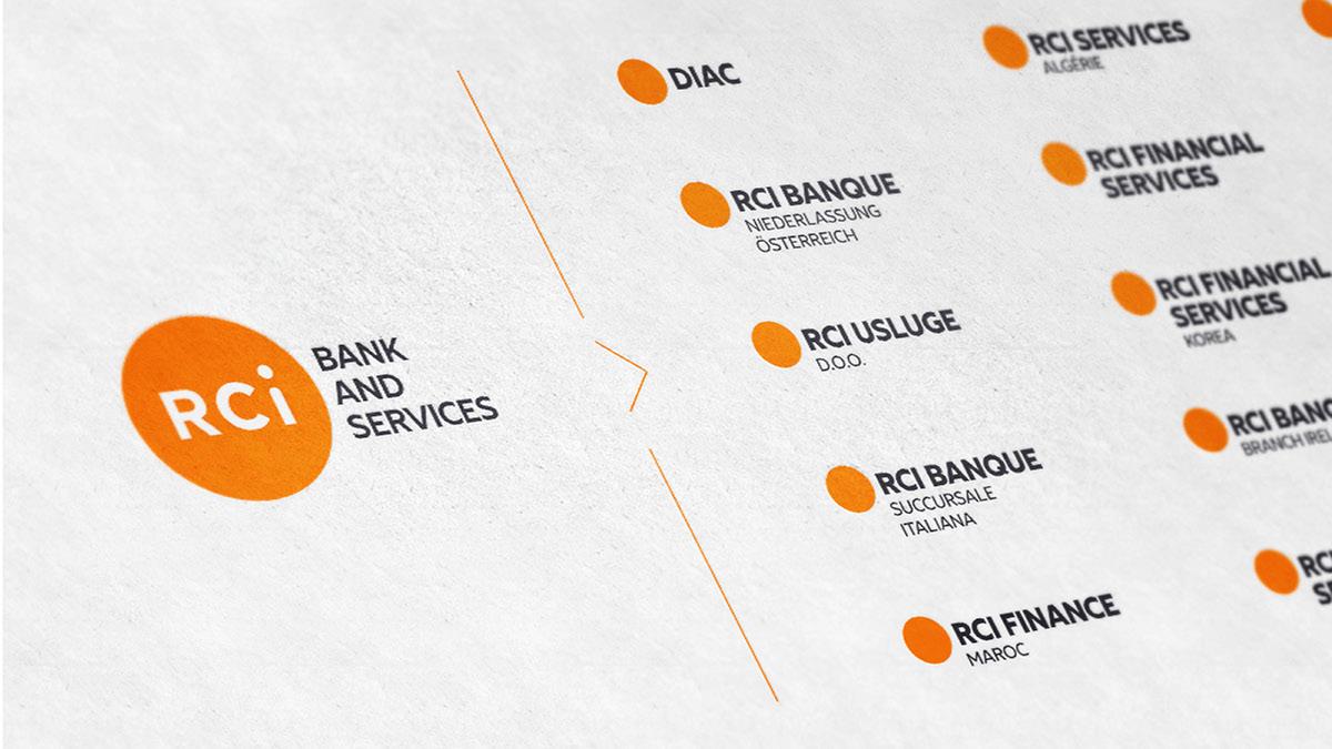 Rci Bank And Services : rci banque rebranding on behance ~ Medecine-chirurgie-esthetiques.com Avis de Voitures