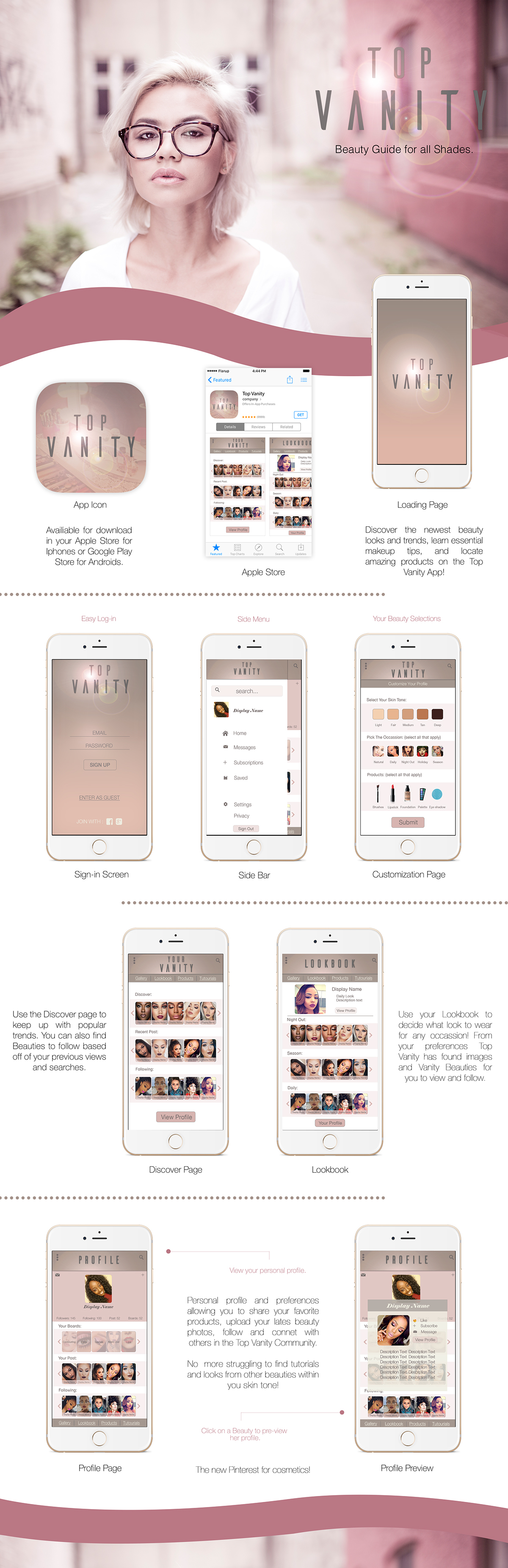 Top Vanity - Cosmetic Mobile App Design on Behance
