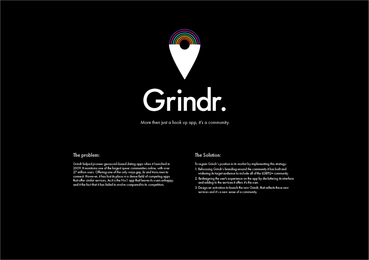 Does in what means cf grindr How to