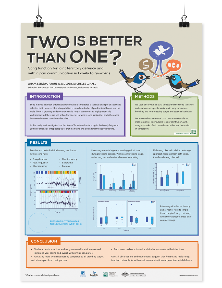 science scientific poster research graphics behavioral congress conference biology template