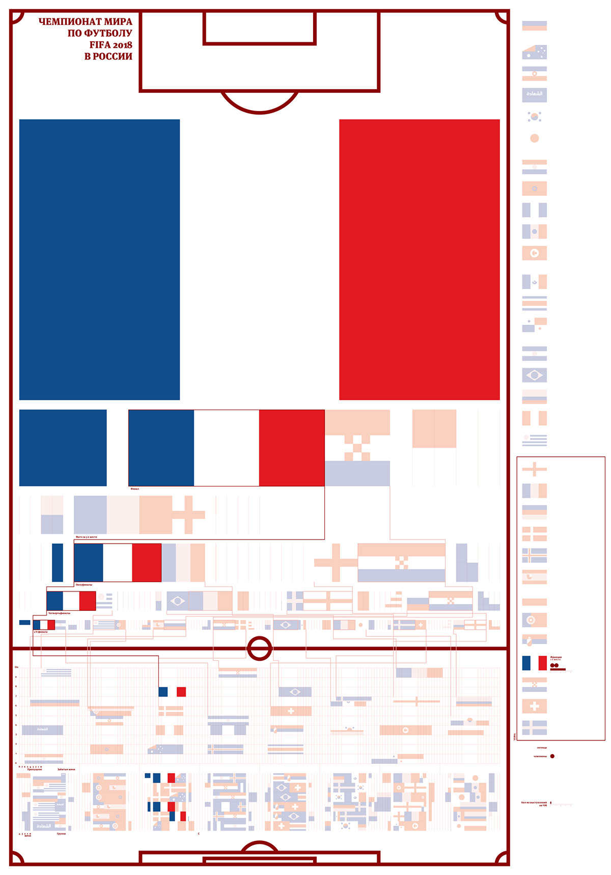 graphic poster design infographic visualization swiss abstract
