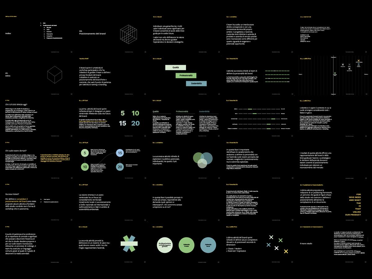 brand design energy logo consultancy brand tools identity Brand Bible Brand System graphic