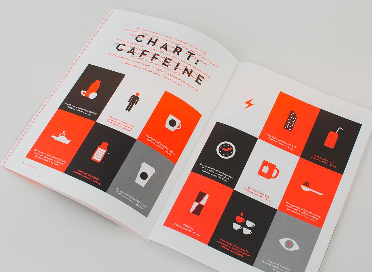 Enterpreneurship magazine Quarterly editorial design type spread interview photo Layout grid poster infography vector pattern