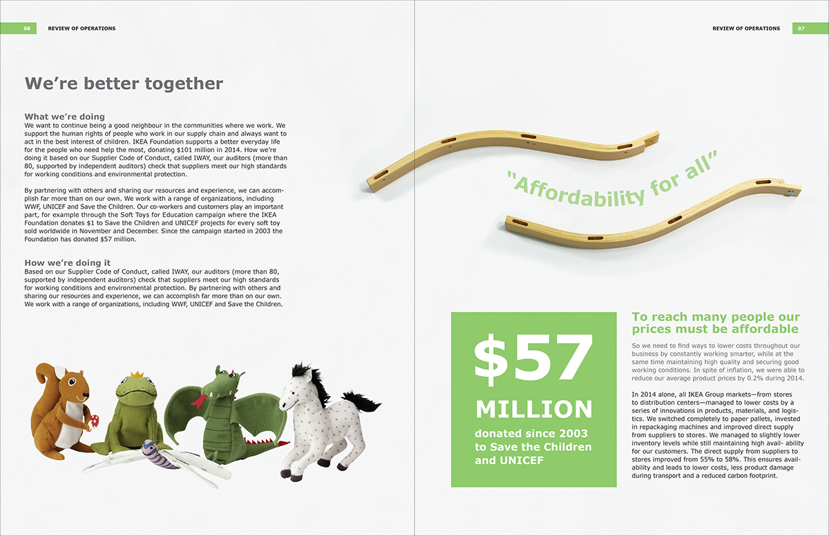 Ikea annual report on behance december 2014 biocorpaavc Choice Image