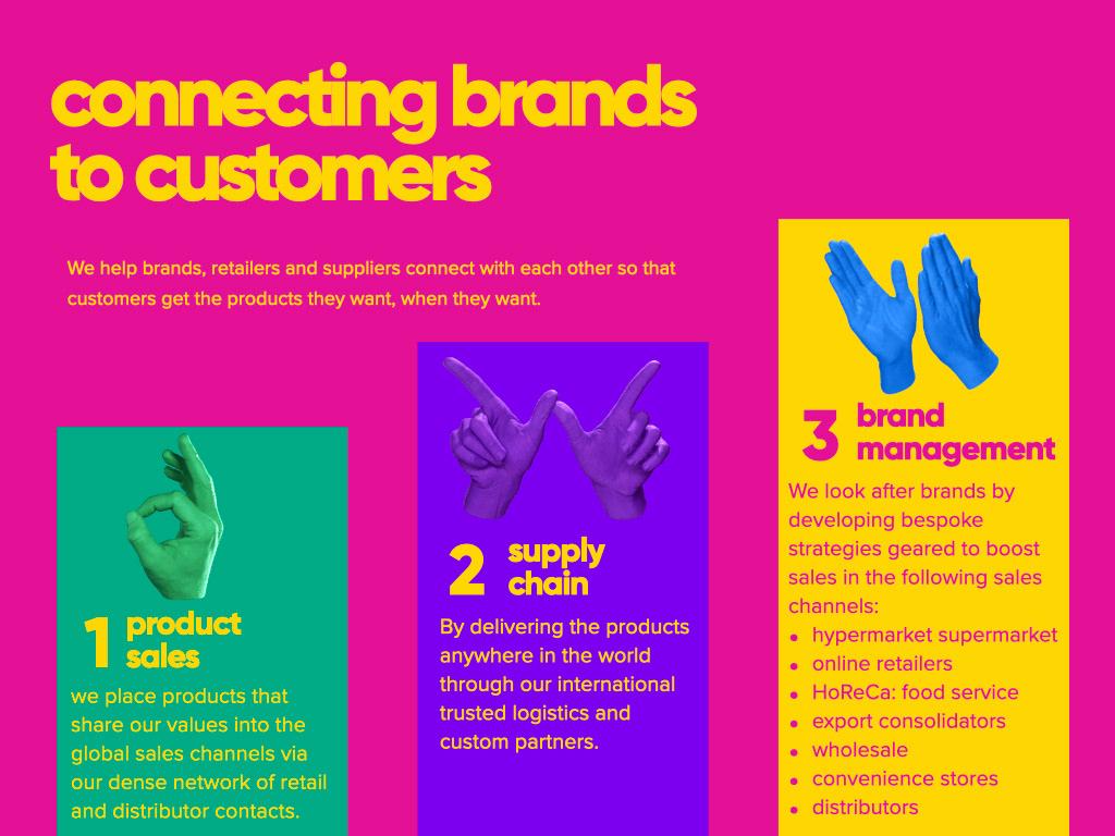 art direction  Brand Design Brand Development branding  company presentation licensing NPD product development