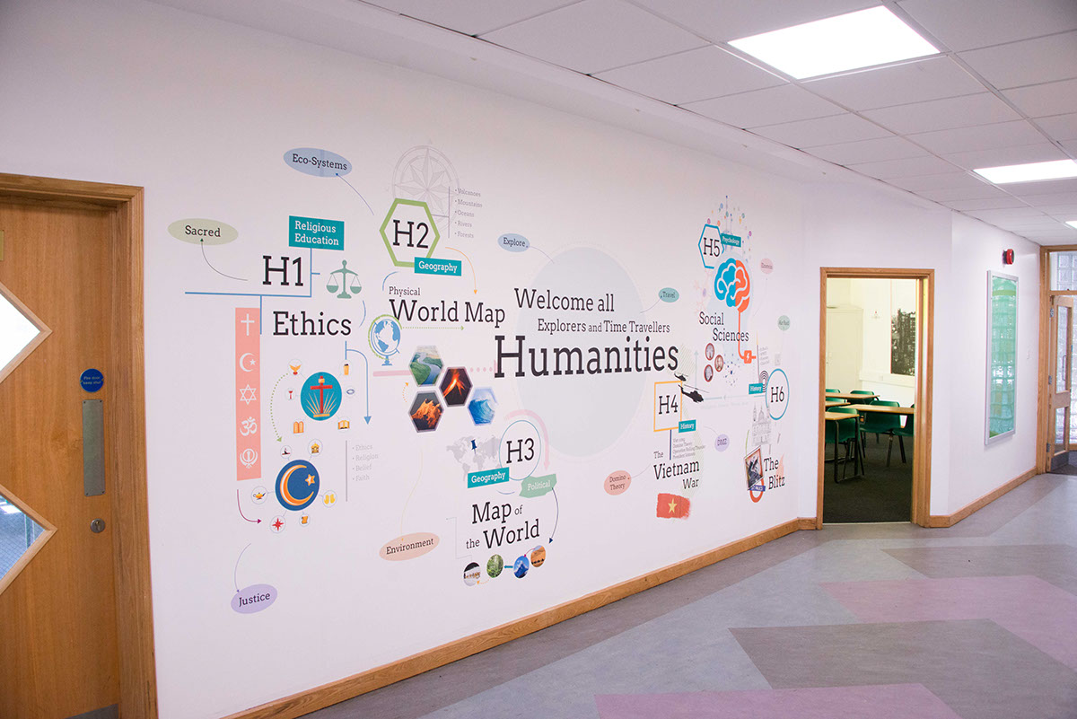 A look at a humanities wall