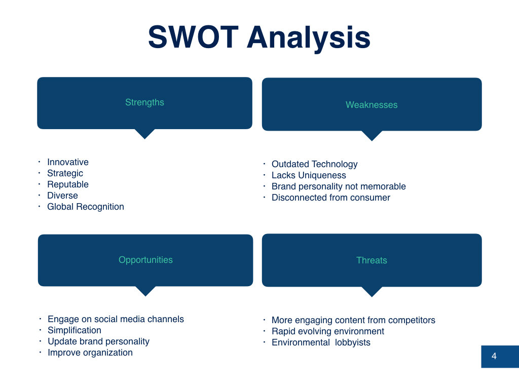 globally united way analysis swot and pest The brandguide table above concludes the hilton hotels and resorts swot analysis along with its marketing and brand parameters similar analysis has also been done for the competitors of the company belonging to the same category, sector or industry.