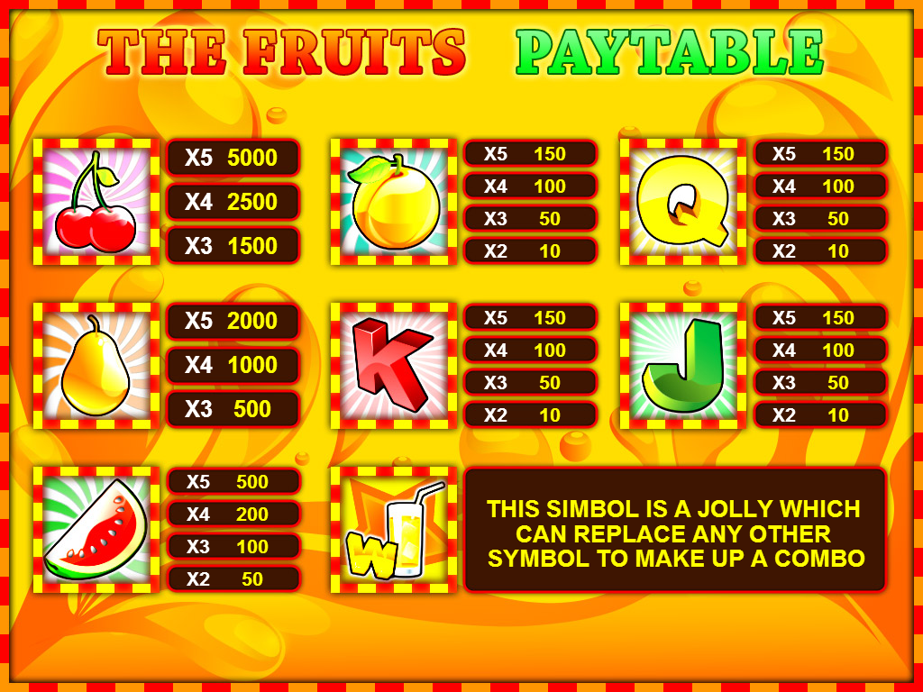 20 Slice Fruits Slots - Try your Luck on this Casino Game