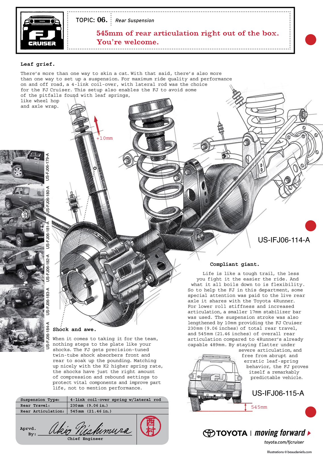 Fj Cruiser Engine Part Diagram Schematics Data 2007 Toyota Ads On Behance Body Parts