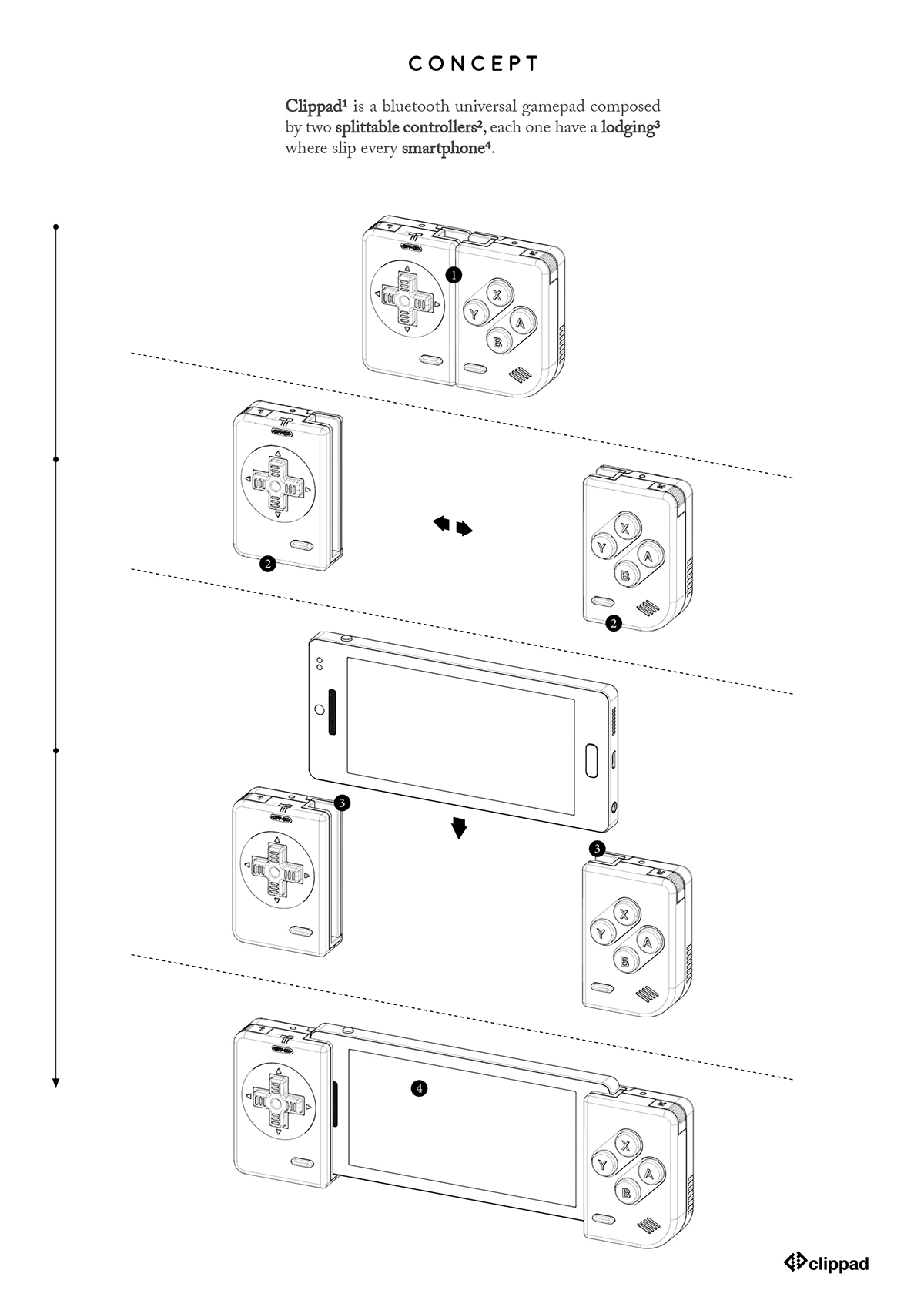 Industrial Design for Clippad Universal Gamepad