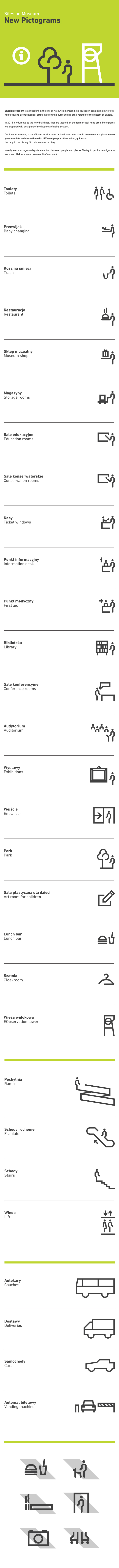 pictograms pictogram set museum wayfinding icons silesia Signage environmental