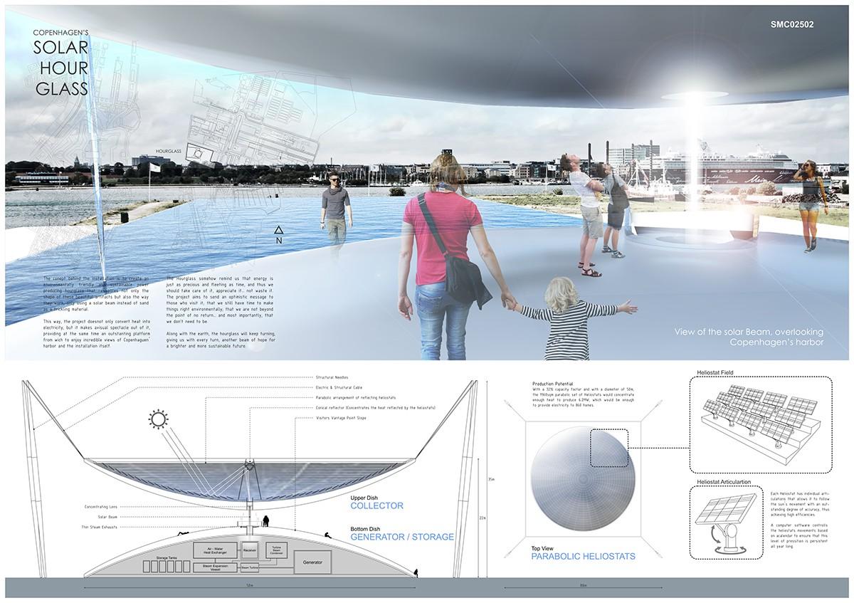LAGI Solar Hourglass Competition copenhagen denmark Landmark