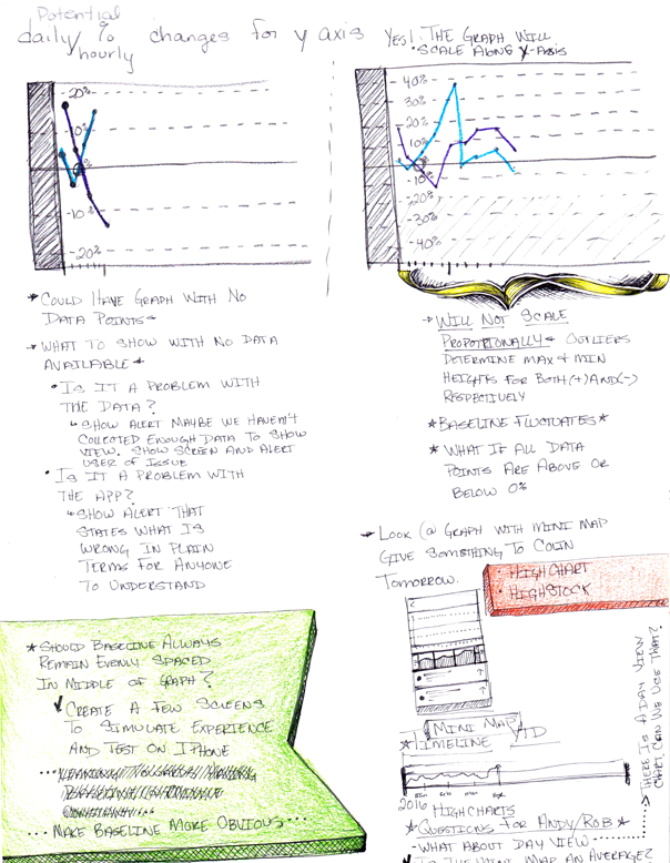 The great graph debate sketch