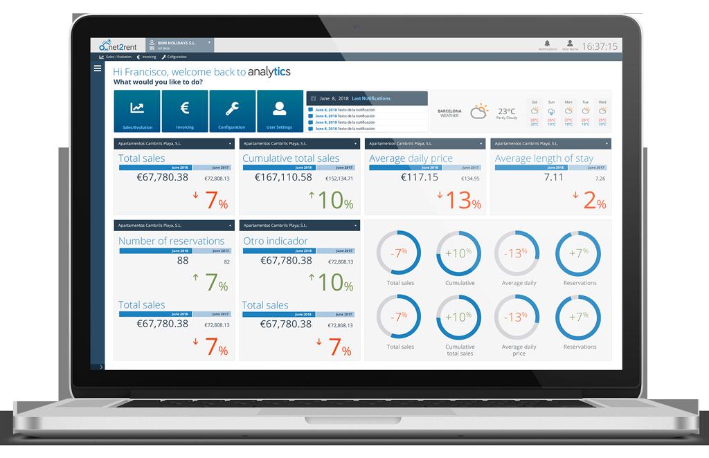 Image may contain: monitor, screenshot and indoor