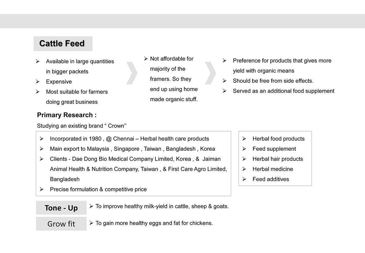 Branding & Packaging #Cattle feed on Behance