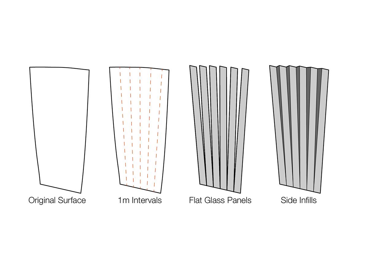 Grasshopper facade system parametric facade
