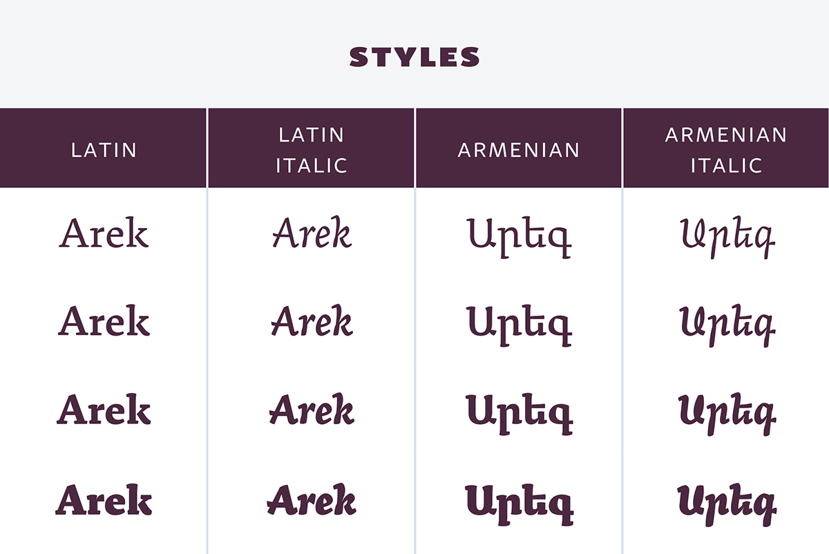 Typeface  Armenian  type  foundry  Rosetta font serif  book caligraphic letterforms Khajag Apelian David Březina